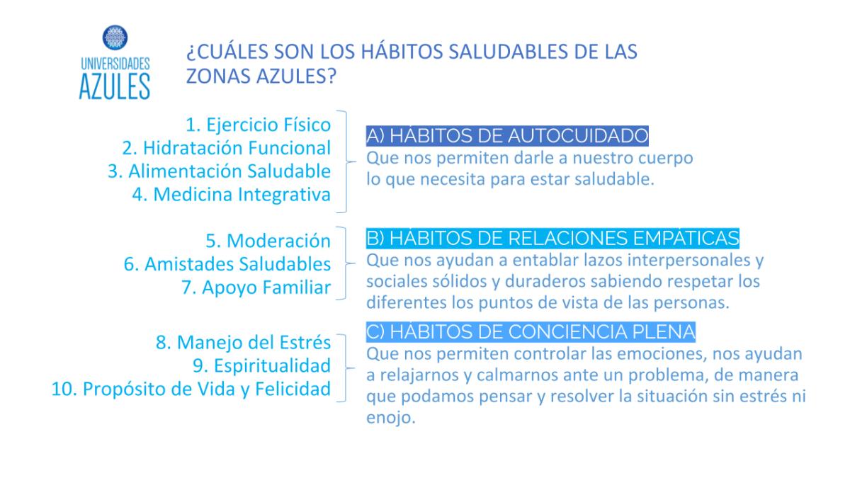 HABITOS ZONAS AZULES Presentación Universidades Azules - Dr. Esteban Andrejuk.pptx